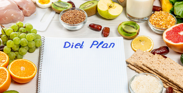 Smart Diet Plan